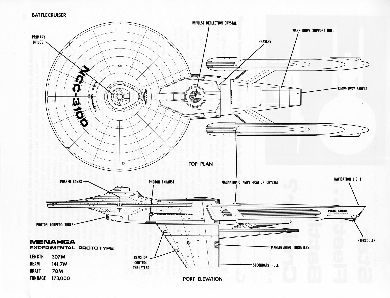 Star Trek Blueprints: Starship Design: Interstellar Forum