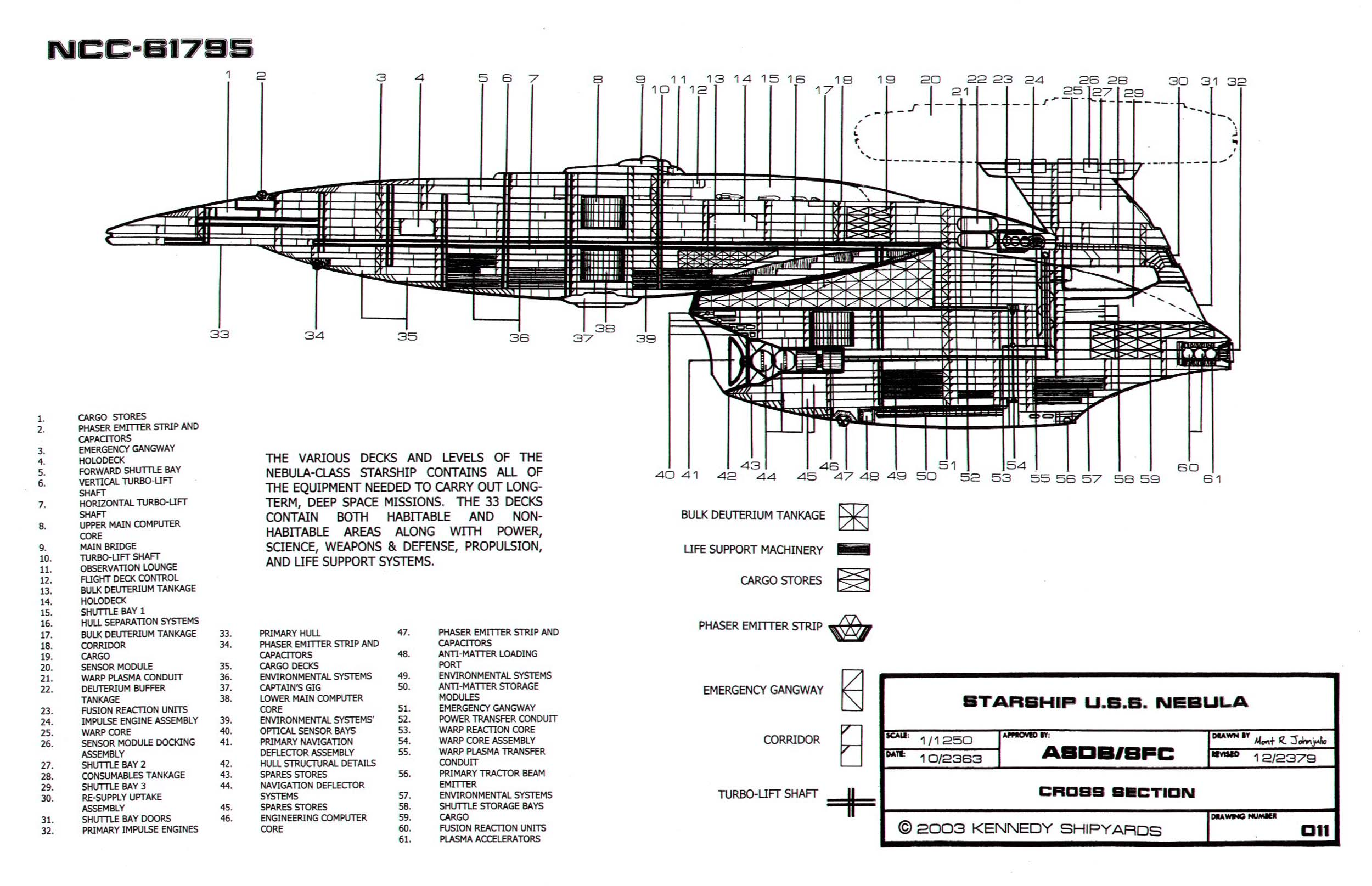 Star Trek Blueprints: Nebula Class Starship: U.S.S. Nebula