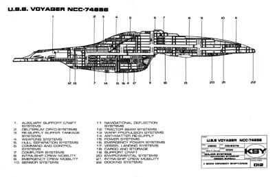 Star Trek Blueprints: Intrepid Class Starship U.S.S