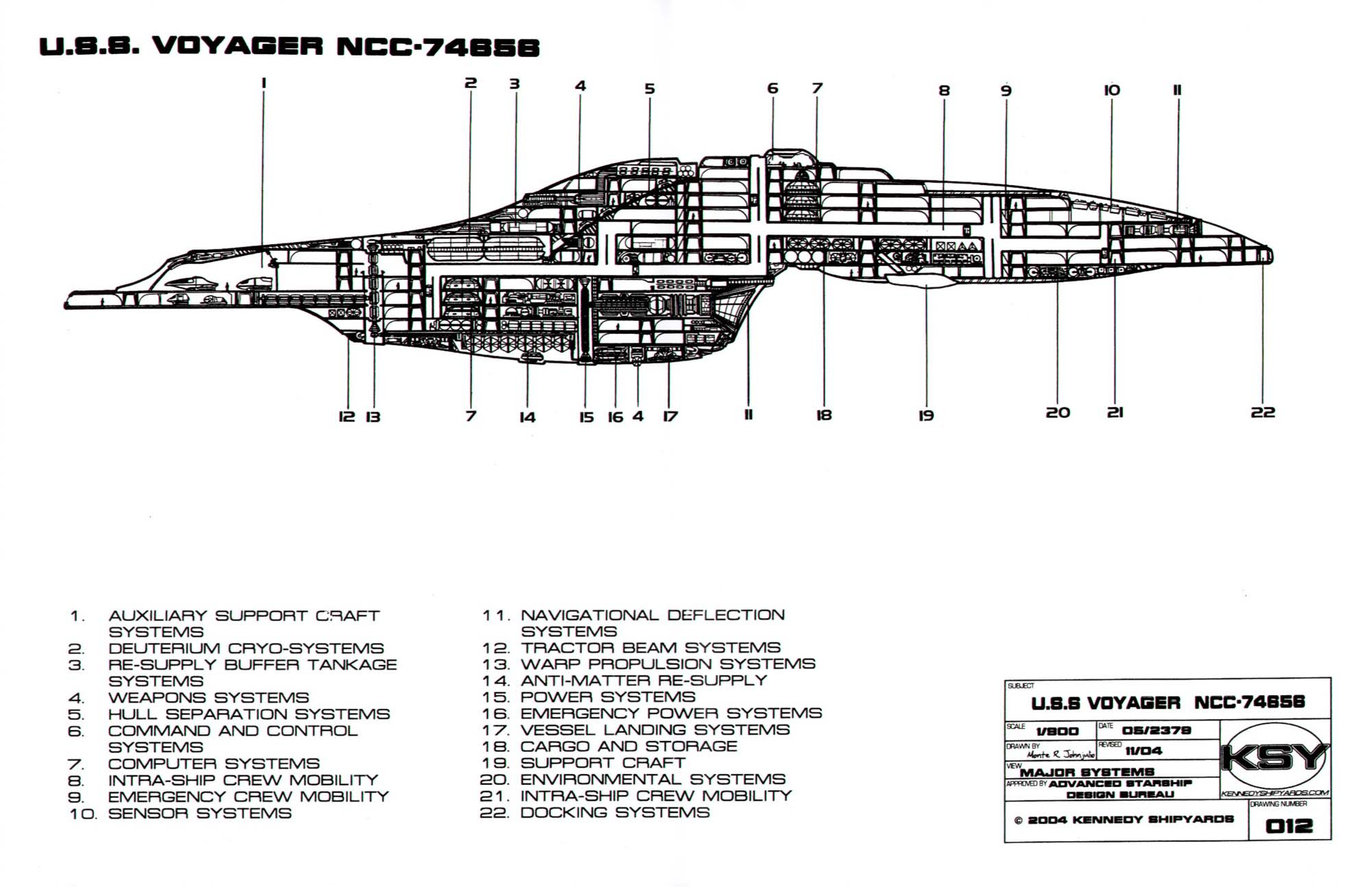 Star Trek Blueprints: Intrepid Class Starship U.S.S