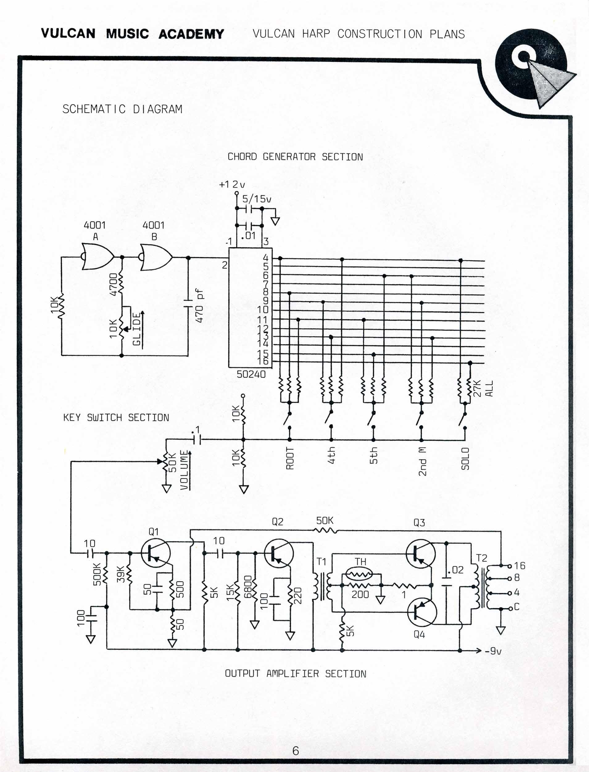 Star Trek Blueprints: Vulcan Harp Construction Plans