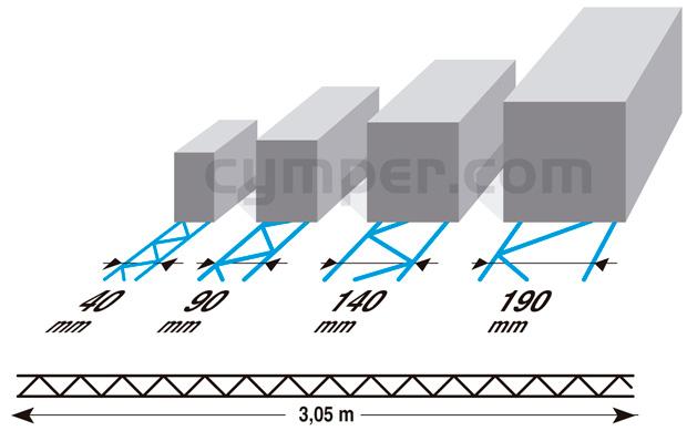 Murfor - Armadura de refuerzo para fábrica de bloques - Imagen 5