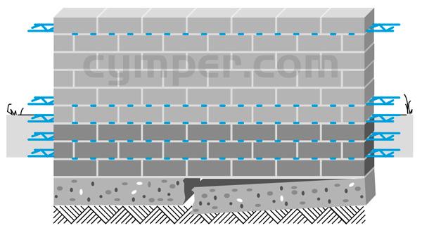 Murfor - Armadura de refuerzo para fábrica de bloques - Imagen 9