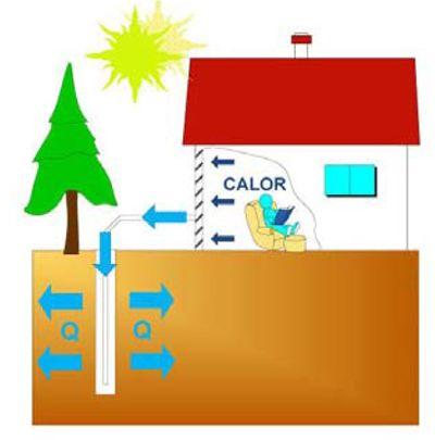 Intercambio de calor entre un edificio y el subsuelo en régimen general