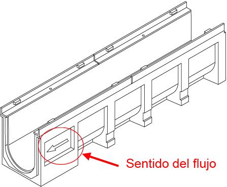 Canal de hormigón polímero - Sentido de flujo