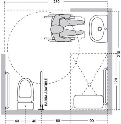 Ducha accesible 01 cymper for Duchas para minusvalidos