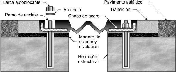Juntas de dilatación de elastómero armado