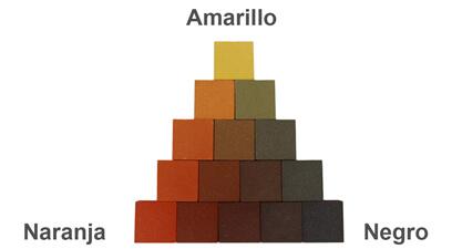 Pirámide cromática de pigmentos constituida por los óxidos de hierro amarillo, rojo, anaranjado y negro en los vértices y sus combinaciones.