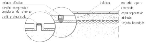 Figura 12 NORMA UNE-138002