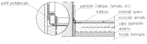 Figura 13 NORMA UNE-138002