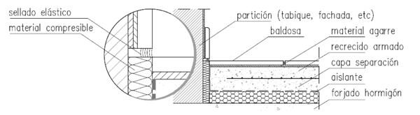 Figura 14 NORMA UNE-138002