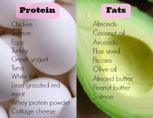 List of food to avoid to lose weight fast