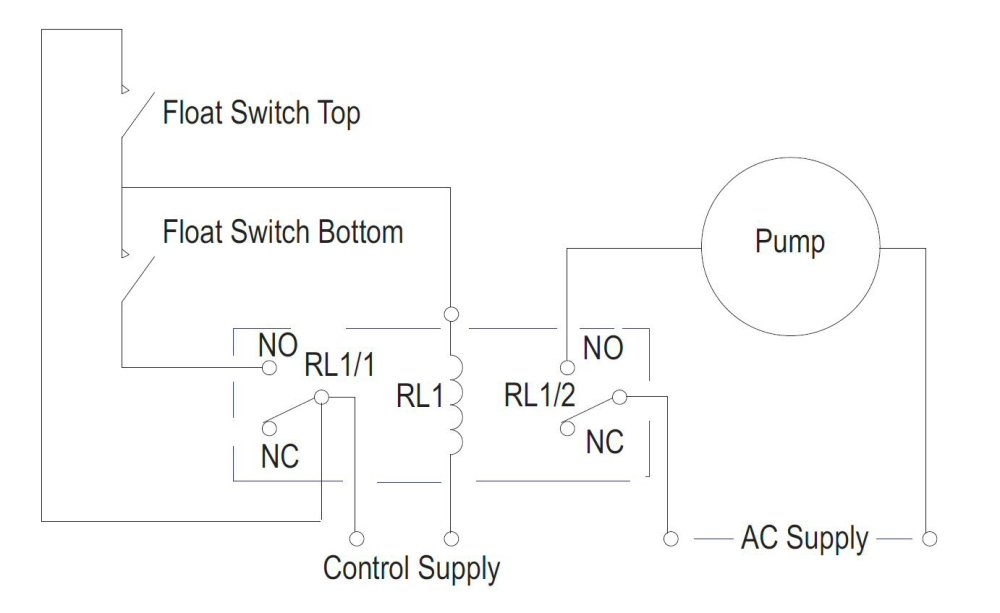medium resolution of how to create a pump control circuit to automatically empty a tank rh cynergy3 com septic tank float switch wiring water tank float switch circuit pdf