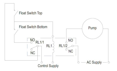 small resolution of how to create a pump control circuit to automatically empty a tank rh cynergy3 com septic tank float switch wiring water tank float switch circuit pdf