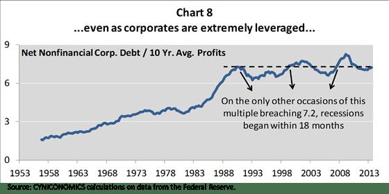 escher chart 8