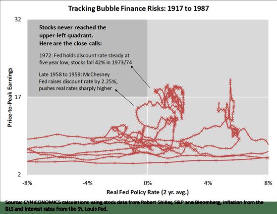 visualizing stock valuation 2