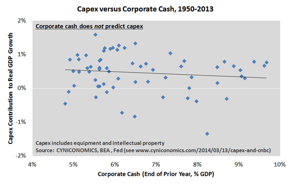 capex and cnbc 1
