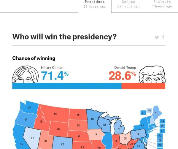 chance-of-winning