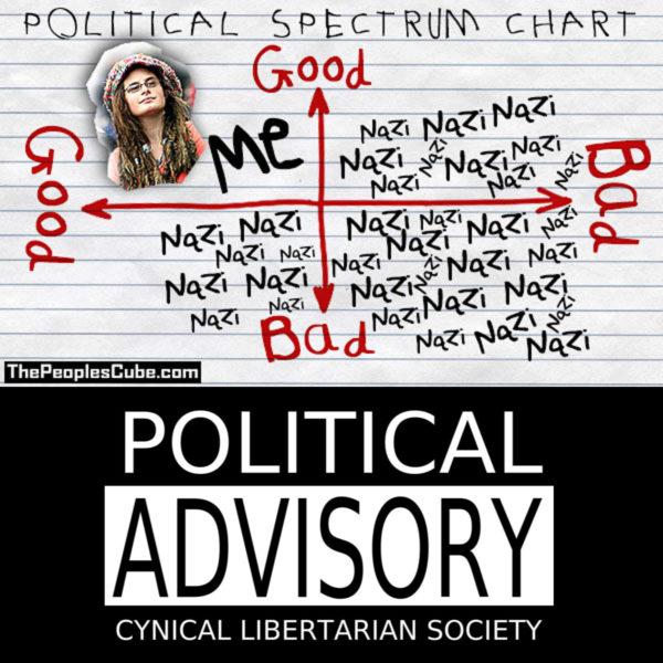 political spectrum chart - cls