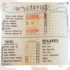 writing rewards tracker