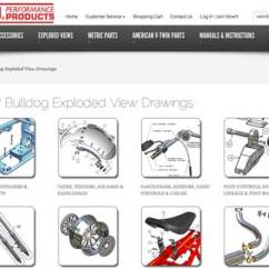 2005 Big Dog Bulldog Wiring Diagram Human And Animal Cells From Motorcycles To Performance Products At Cyril Last April