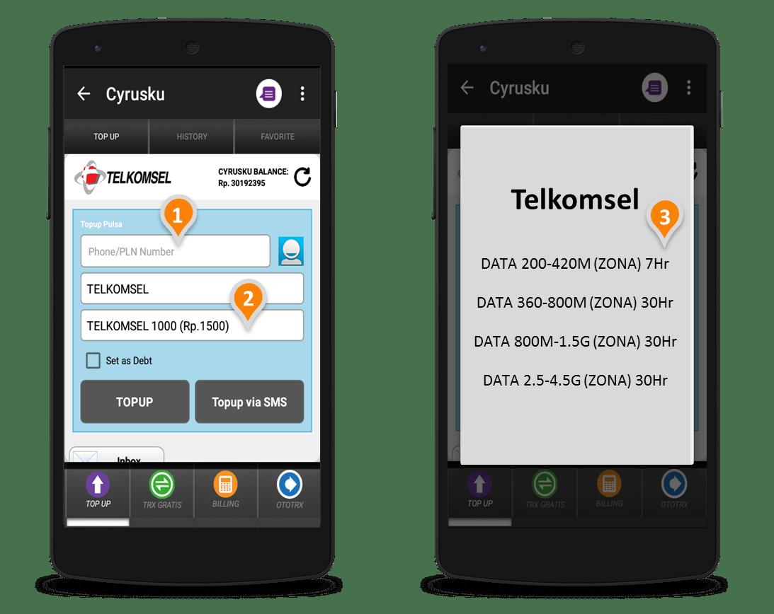Zona Paket Data Telkomsel Cyrusku