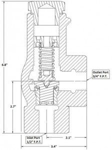 Valve Grinding Machine Valve Grinder Wiring Diagram ~ Odicis