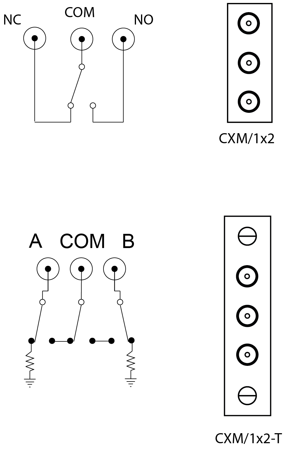 CYTEC CXM Series Microwave Switching systems and relay