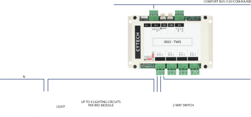 small resolution of example connections for irio tws module