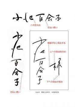 koikeyuriko_signature
