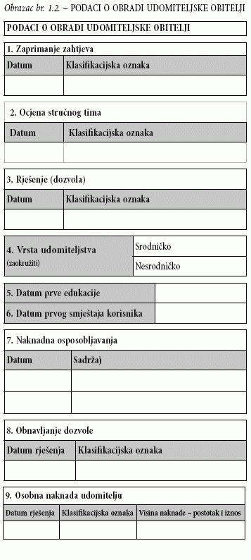 obrazac 1.2 - podaci o obradi udomiteljske obitelji