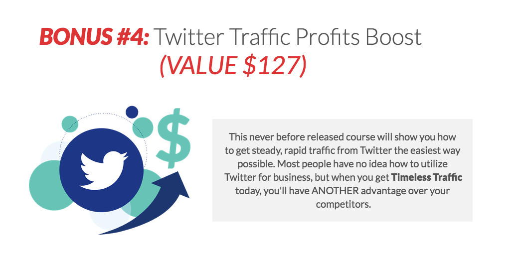 How Soufian and His Students Get thousands of Visitors Per Day in ANY Niche & Making $1,361 per Week in the Process 11