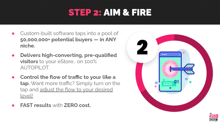 """The Asigo System 