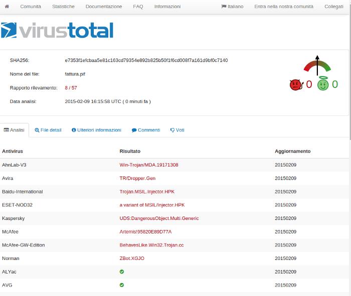 responso VirusTotal