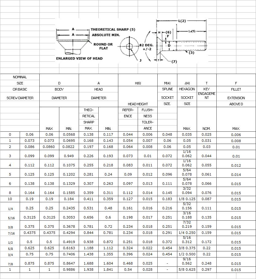 √ Metric Counterbore Chart Pictures to Pin on Pinterest