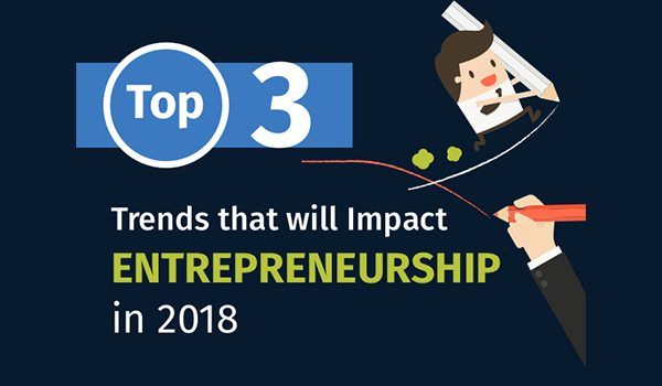 Top 3 Trends that will Impact Entrepreneurship in 2018