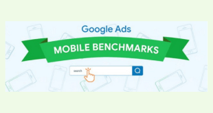 4 Key reasons to avoid display networks for Google Ads on mobile