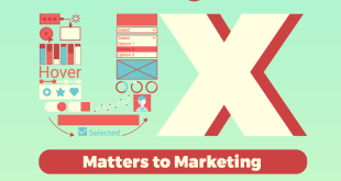 Stats And Reasons Why UX Is Important To Marketing