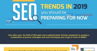 SEO Trends That Will Affect Your Website