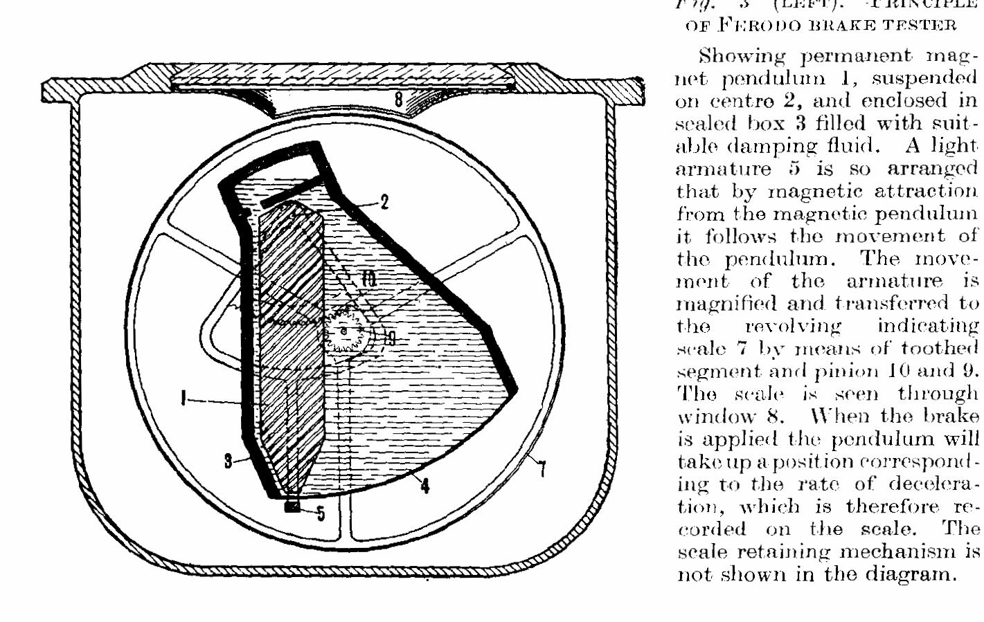 P H Diagram