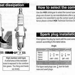 Spark Plug To Cold What Is The Disadvantich 12v Relay Wiring Diagram Spotlights Heat Range Chart Car Interior Design