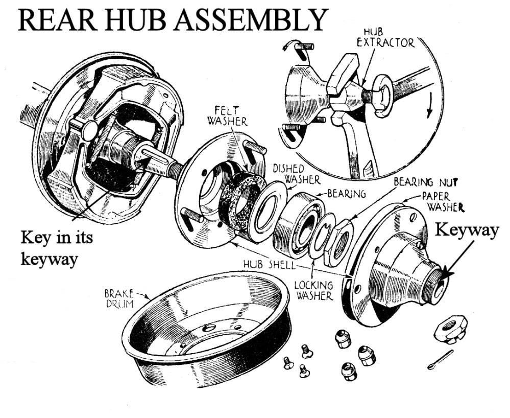 medium resolution of hino engine wiring diagram