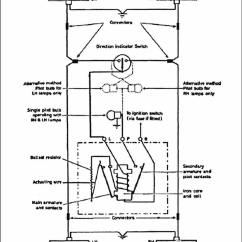 Electronic Flasher Unit Wiring Diagram Fender Noiseless Pickups Modern Circuits
