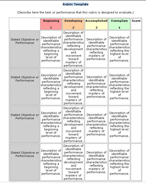 A rubric template