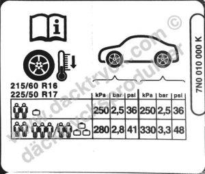 Däcktryck och lufftryck för Volkswagen Sharan 2.0 TDI 4M 2017
