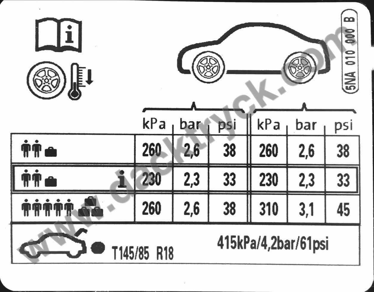 Dæktryk og lufttryk til Volkswagen Tiguan TDI 190 2018