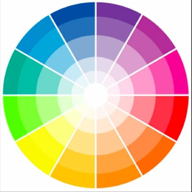 Invloed Kleuren Op Gemoedstoestand