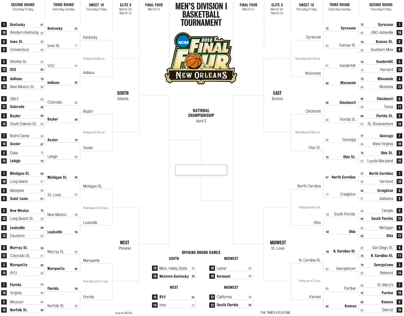 College basketball nba picks, nba scores and schedule 2015
