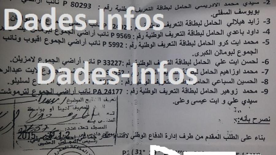 """استطلاع: 73 % من ساكنة بومالن يرفضون تفويت مساحة عقارية من أراضي الجموع للأملاك العسكرية والنواب وقعوا على """"بياض"""" + وثيقة"""