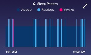 FitBit sleep data